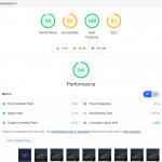 Resultaten Google Lighthouse Kasteel Op Slot